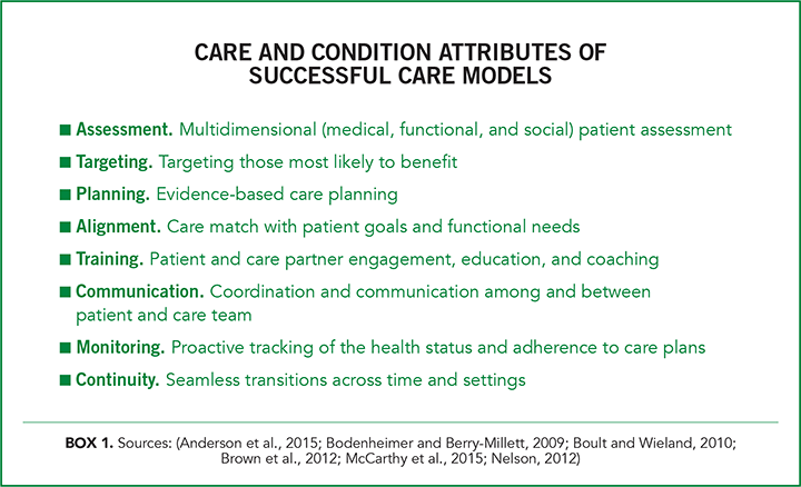 Care and Conditional Attributes of Successful Care Models