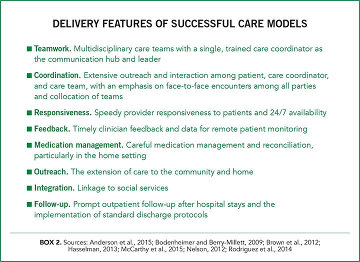 Delivery Features of Successful Care Models
