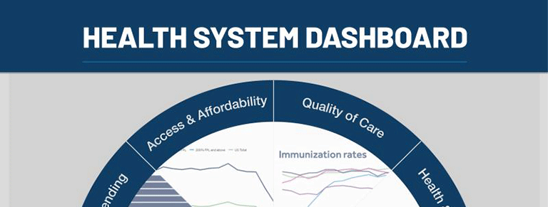 State of the U.S. Health System
