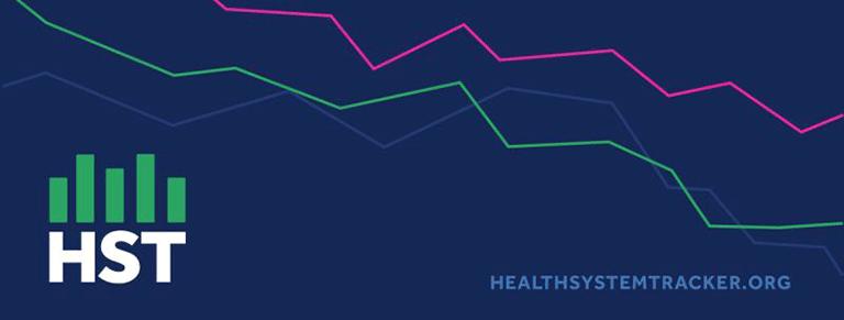 Health System Tracker