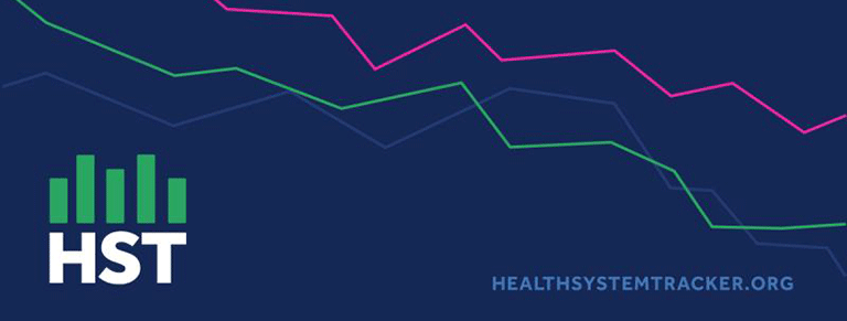 Peterson-KFF Health System Tracker